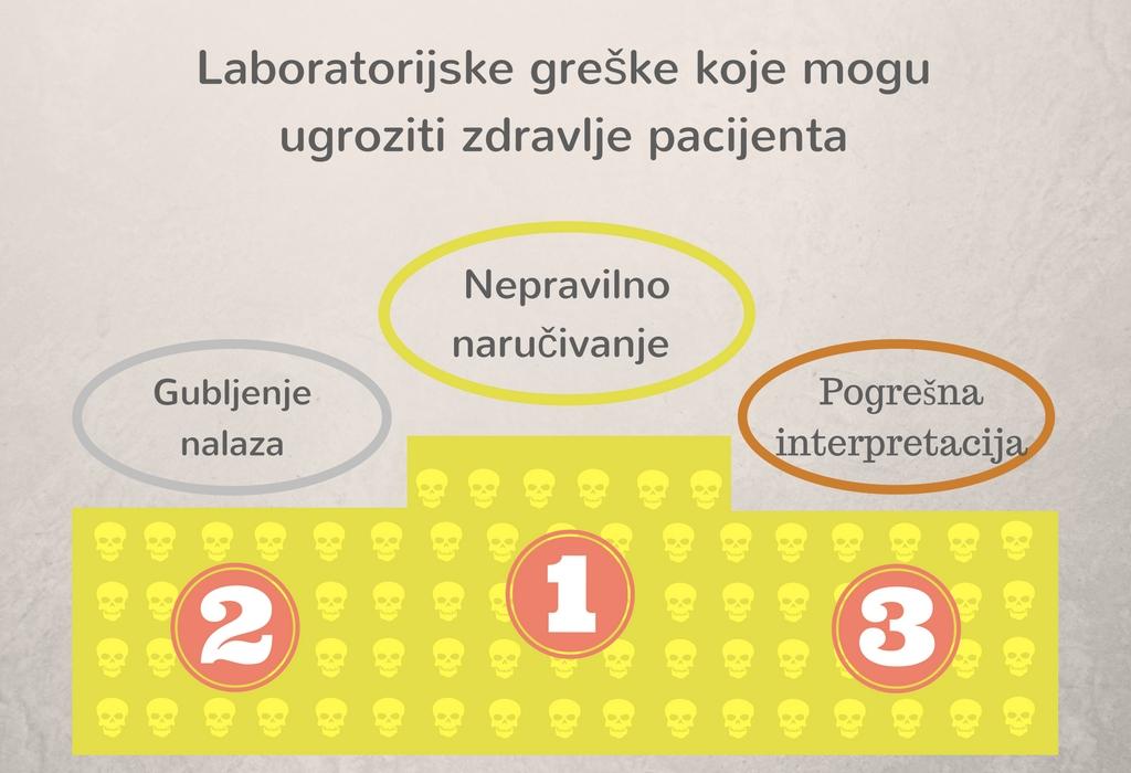 najčešće laboratorijske greške