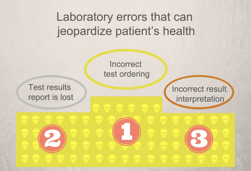 most common laboratory errors