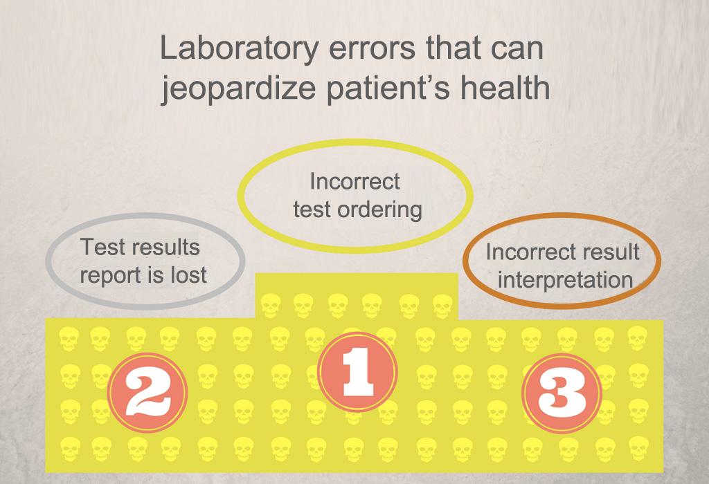 most common laboratory errors